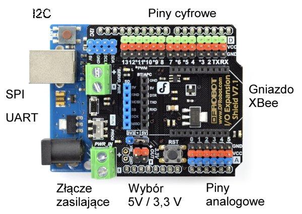 DFRobot IO Expansion Shield dla Arduino V7.1 - schemat