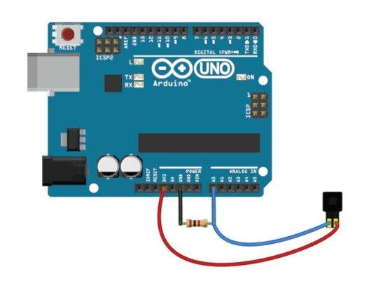 podłączenie czujnika nacisku QA6P