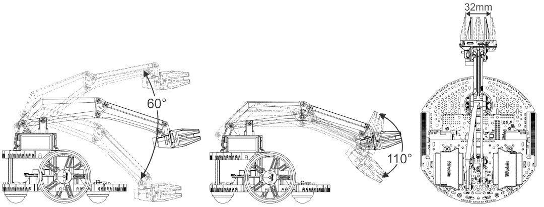 Zakresy ruchów - Pololu Robot Arm Kit - ramię robota dla podwozia Romi